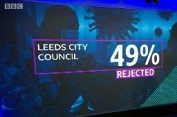 Newsnight 12 Jan 2021 data about Leeds City Council Test and Trace support payment